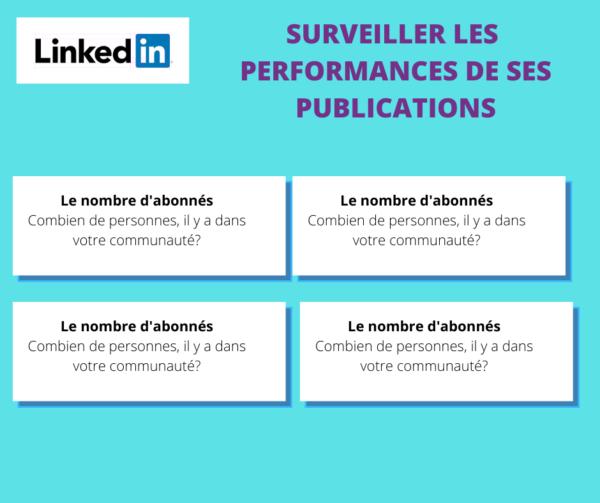 <strong>Surveiller les performances de ses publications LinkedIn</strong> <em>Surveiller les performances de ses publications LinkedIn</em><br  /></p><p>Surveiller les performances de ses publications LinkedIn
